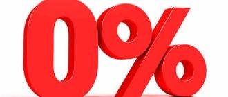 Займы на карту под 0 процентов